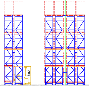 Advance Storage Products Structural Pallet Rack: Double Deep Reach