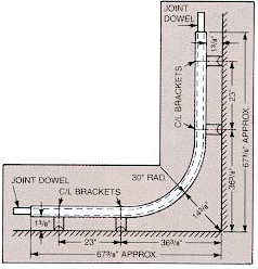 Cotterman Ladder Track Diagram